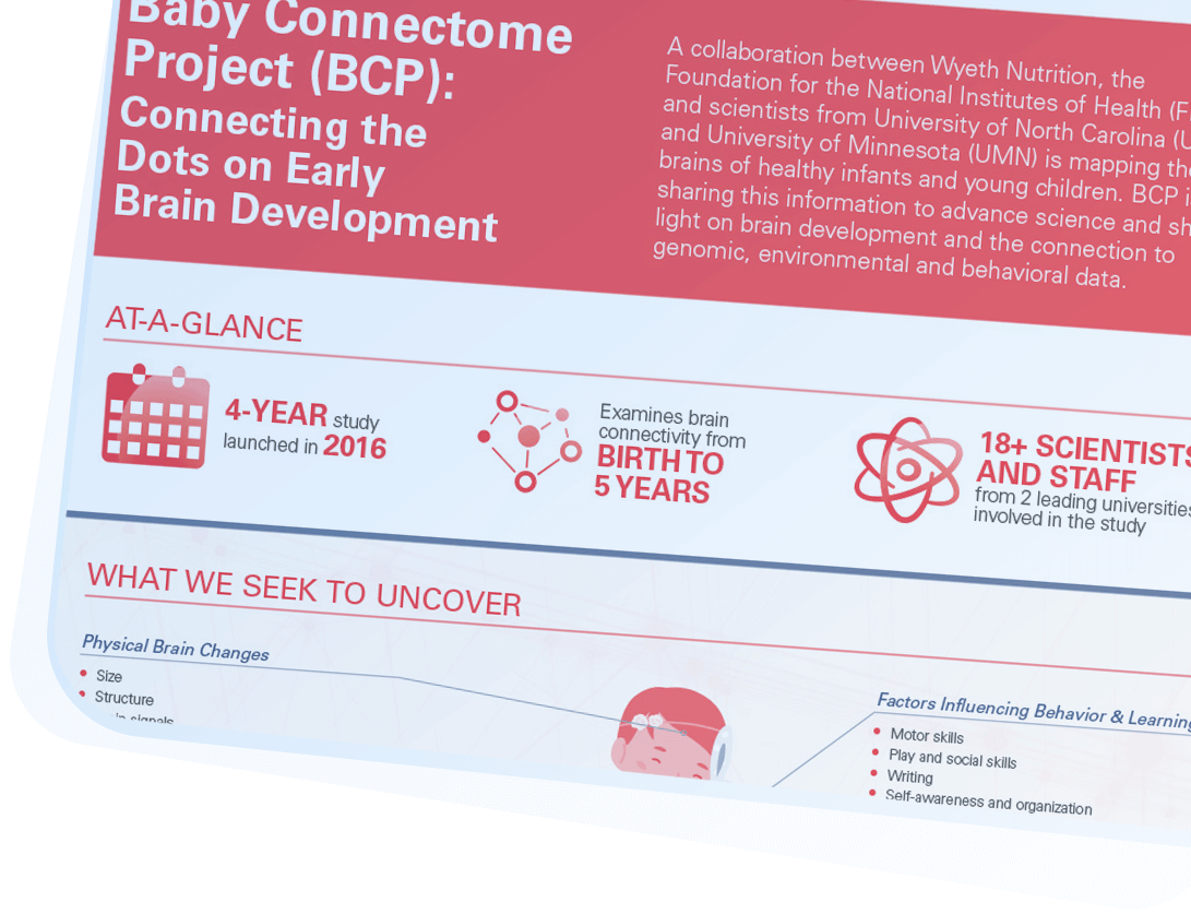 Infographic: Baby Connectome Project (BCP)